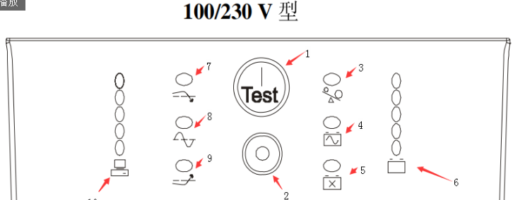 apc ups指示灯图解,APC UPS电源面板指示灯含义图解