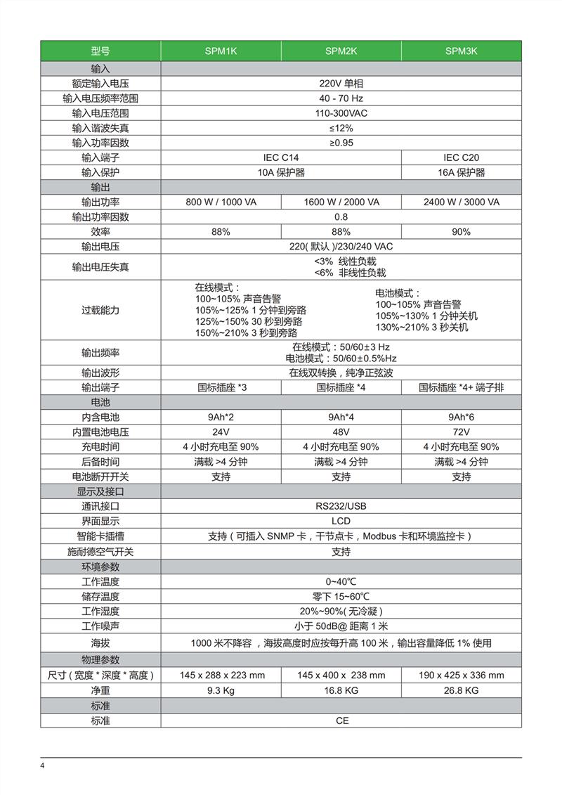 施耐德泰山SP系列 SPM1K/L-3K/L参数型号介绍