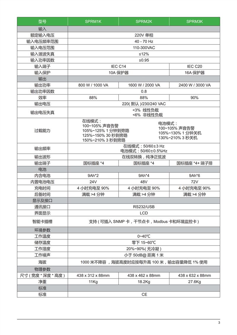 施耐德泰山SP系列 10-20KVA 参数型号介绍