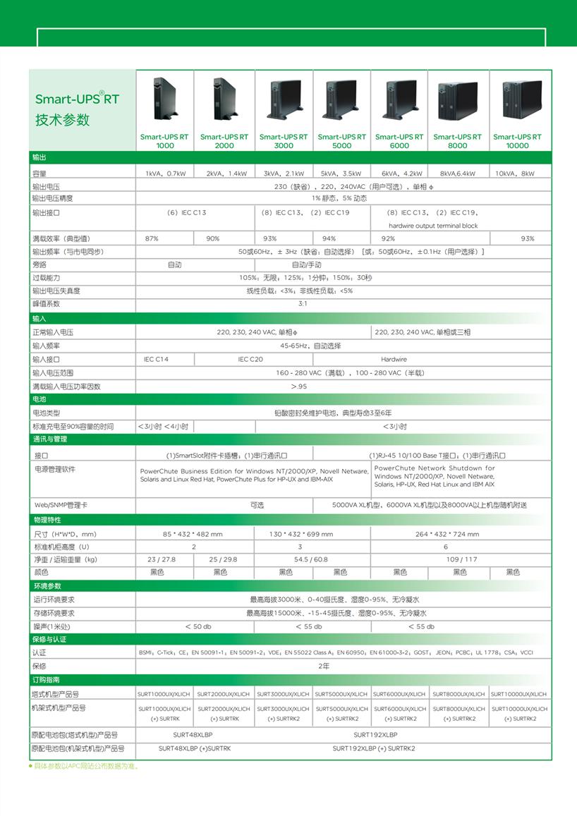 APC UPS电源 SURT系列参数,介绍