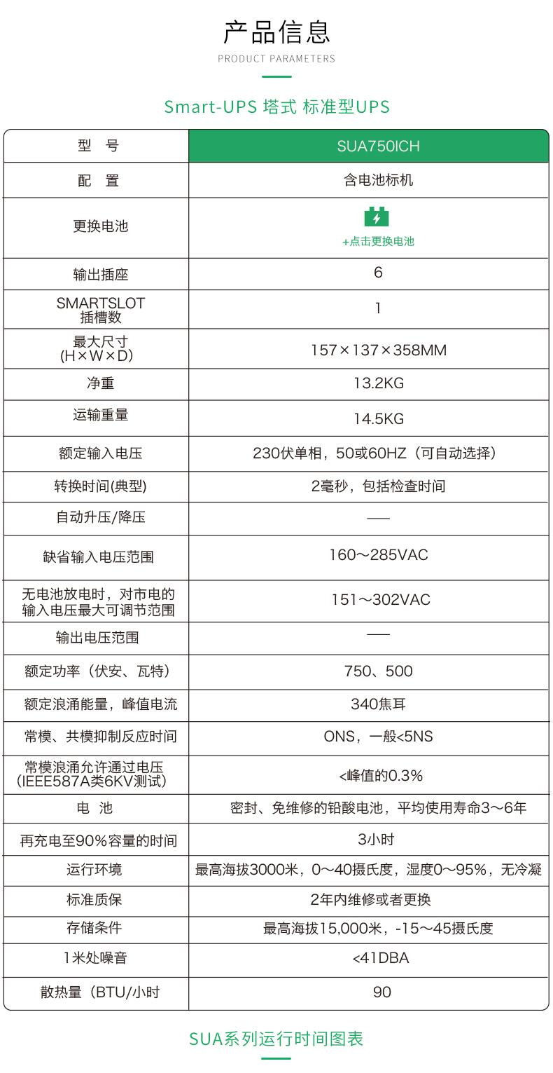 APC UPS电源 SUA750ICH参数型号